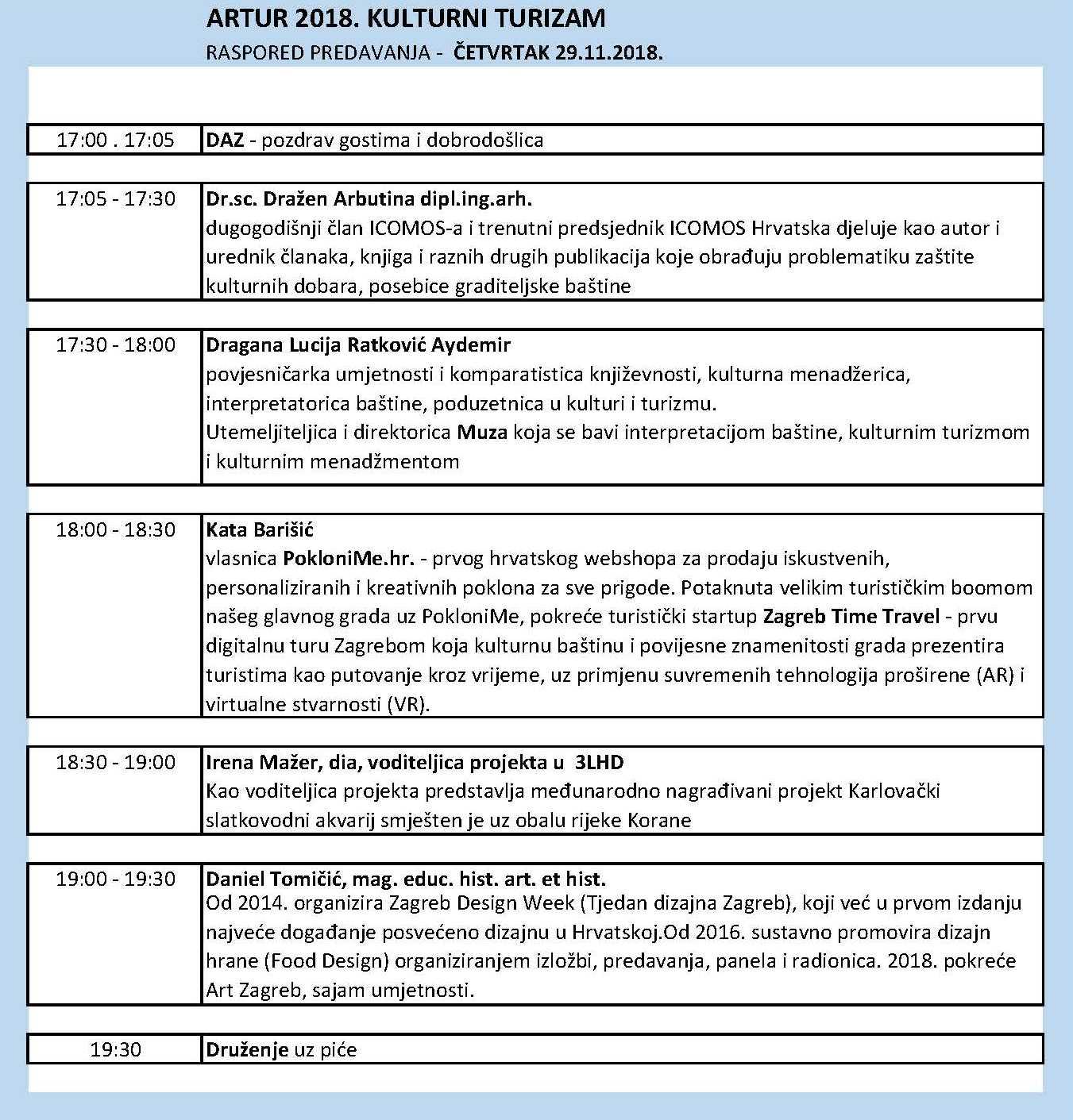 Jos O Konferenciji Artur 2018 Drustvo Arhitekata Zagreba